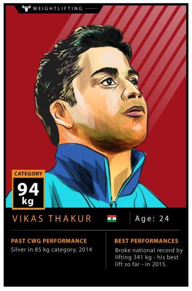 Vikas-Thakur 380