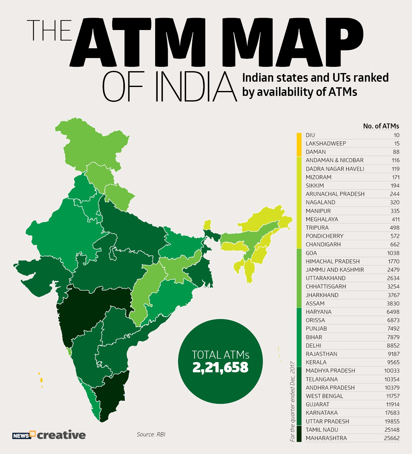 Cash position improving, 80% ATMs said to be operating