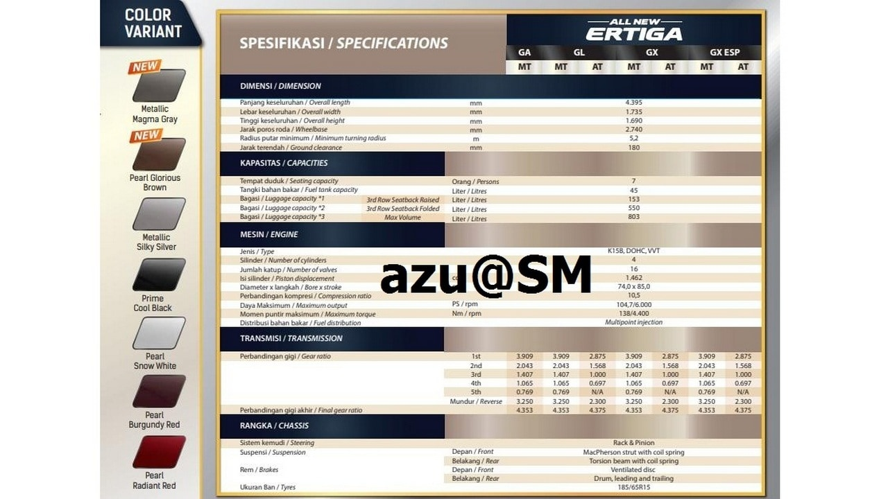Specifications of the 2018 Suzuki Ertiga leaked on Indonesian website. Image: Seraya Motor