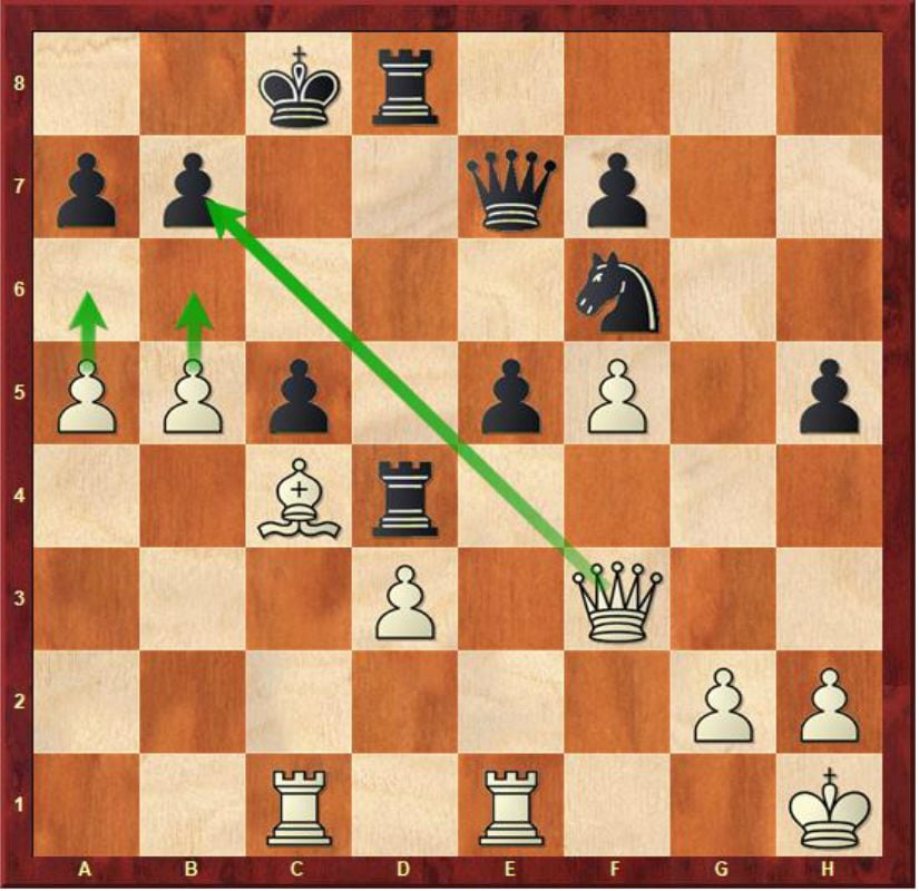 Position after white's 32nd move
