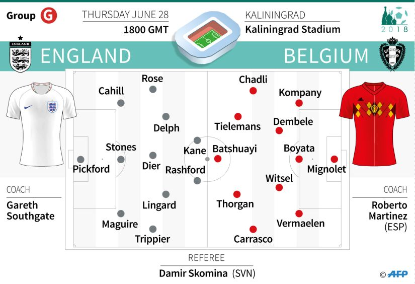 Both England and Belgium may rest key players for their clash. Possible line-ups that the coach could field on Thursday. AFP