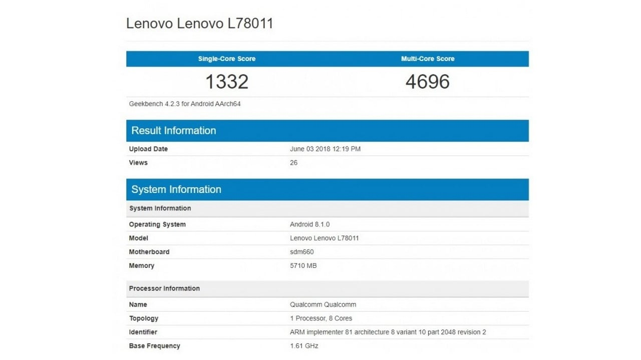 Alleged Lenovo Z5 spotted on Geekbench. Image; GeekBench