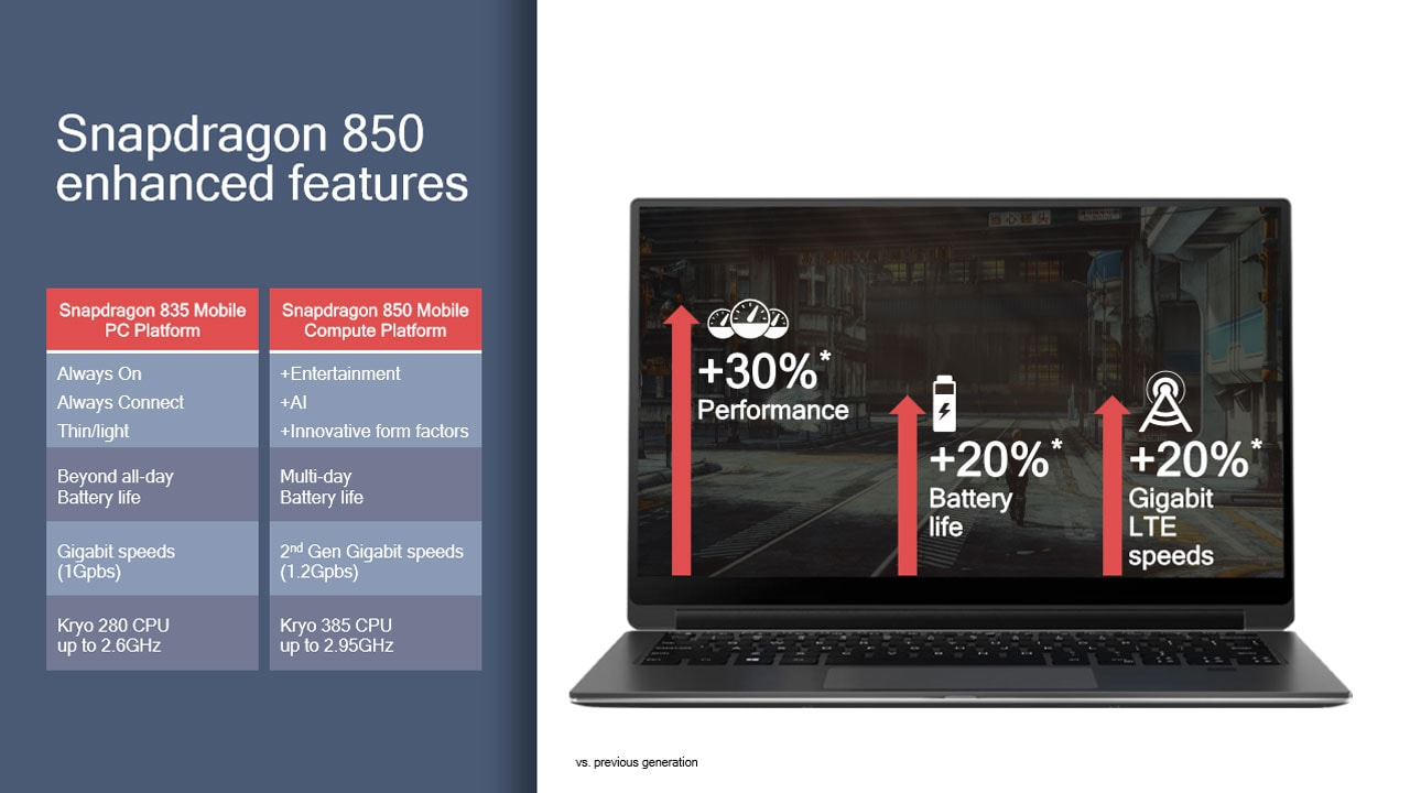 Snapdragon 835 vs Snapdragon 850. Image: Qualcomm
