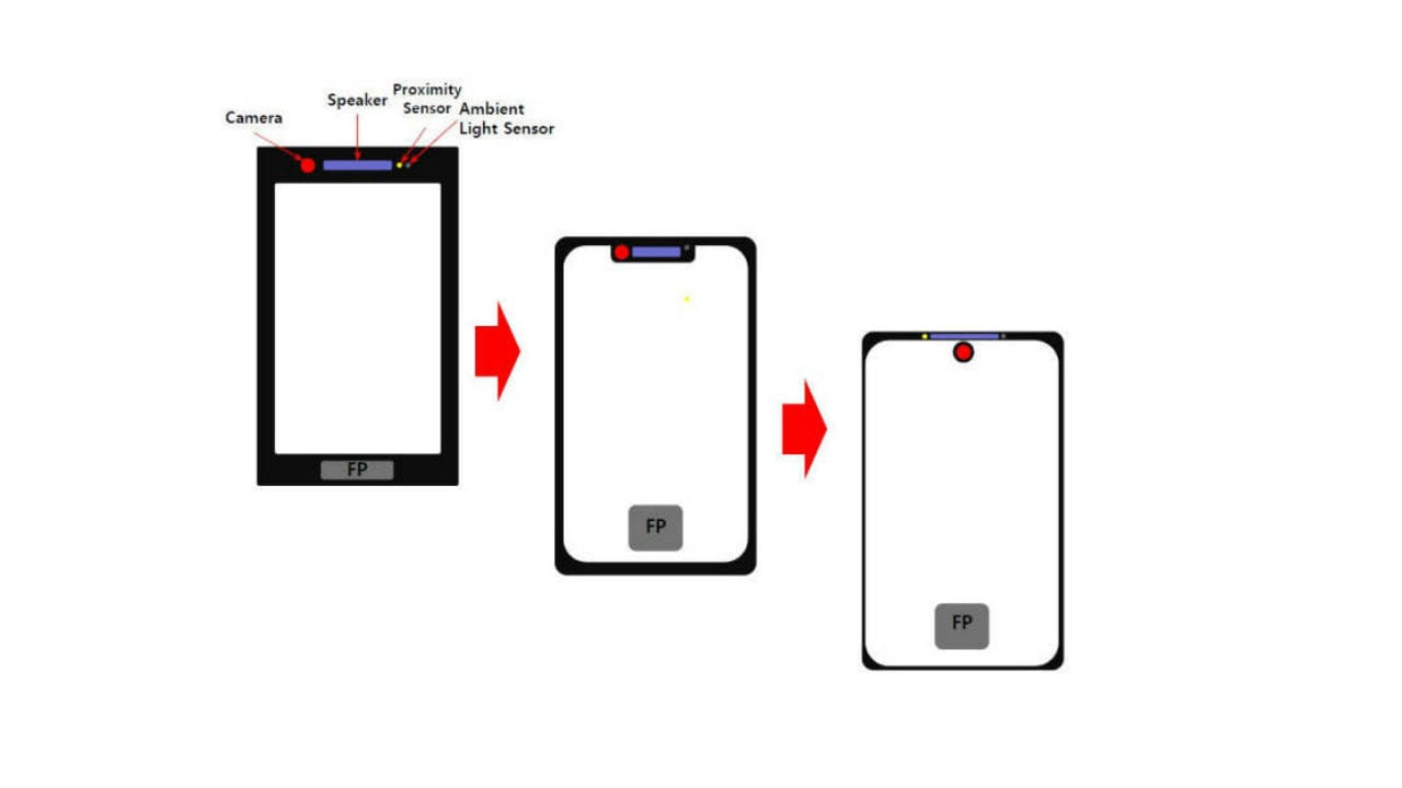 Huawei's concept design. Etnews.