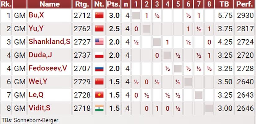 Standings new