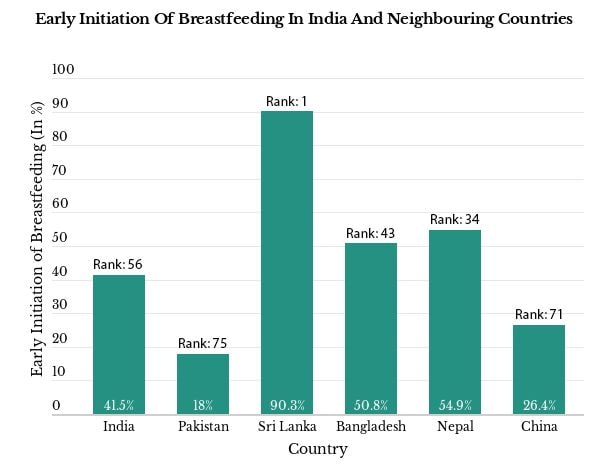 Source: 2018 Global Breastfeeding Scorecard.