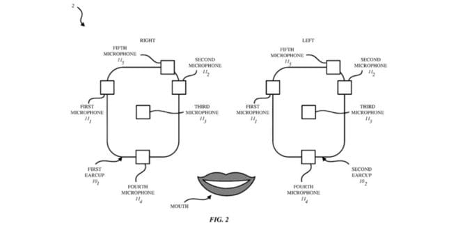 Apple's diagram for beamforming on headphones. Image: 9To5Mac
