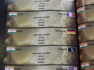 India's wins against Germany in the previous editions are not reflected in statistics published by in the programme for 2018 World Cup.