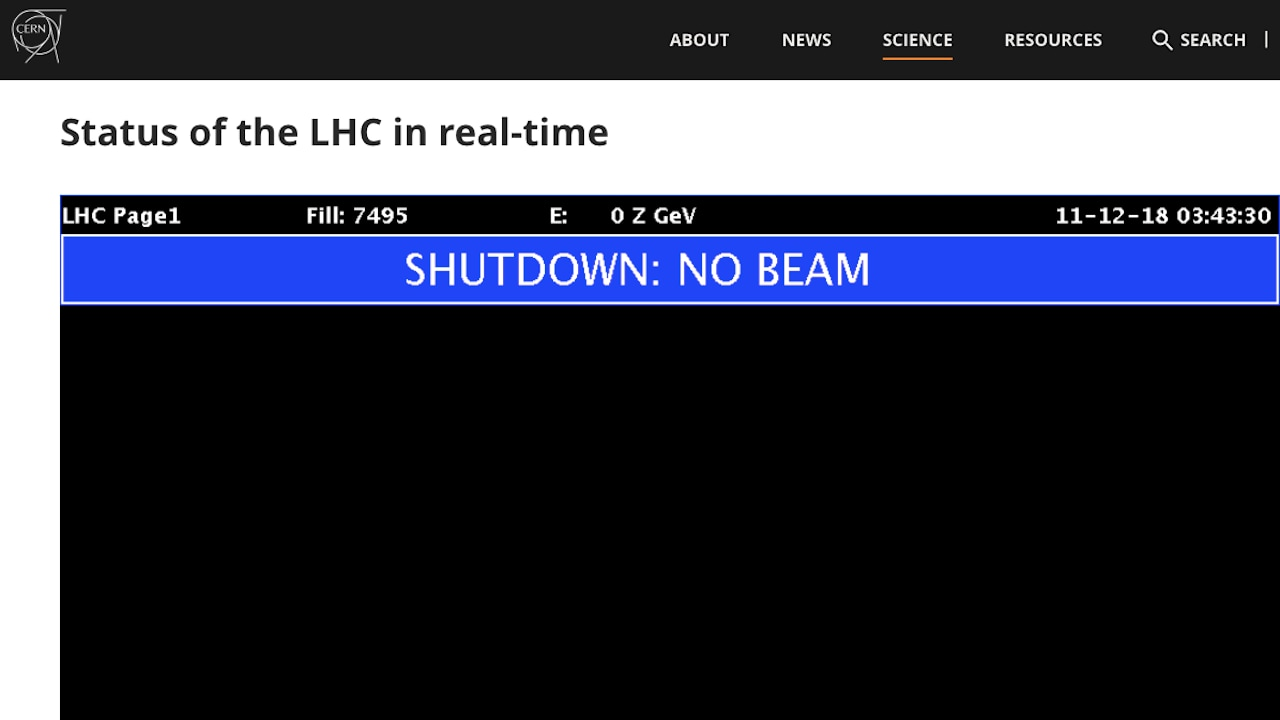The LHC's real-time feed has now stopped on the CERN website.