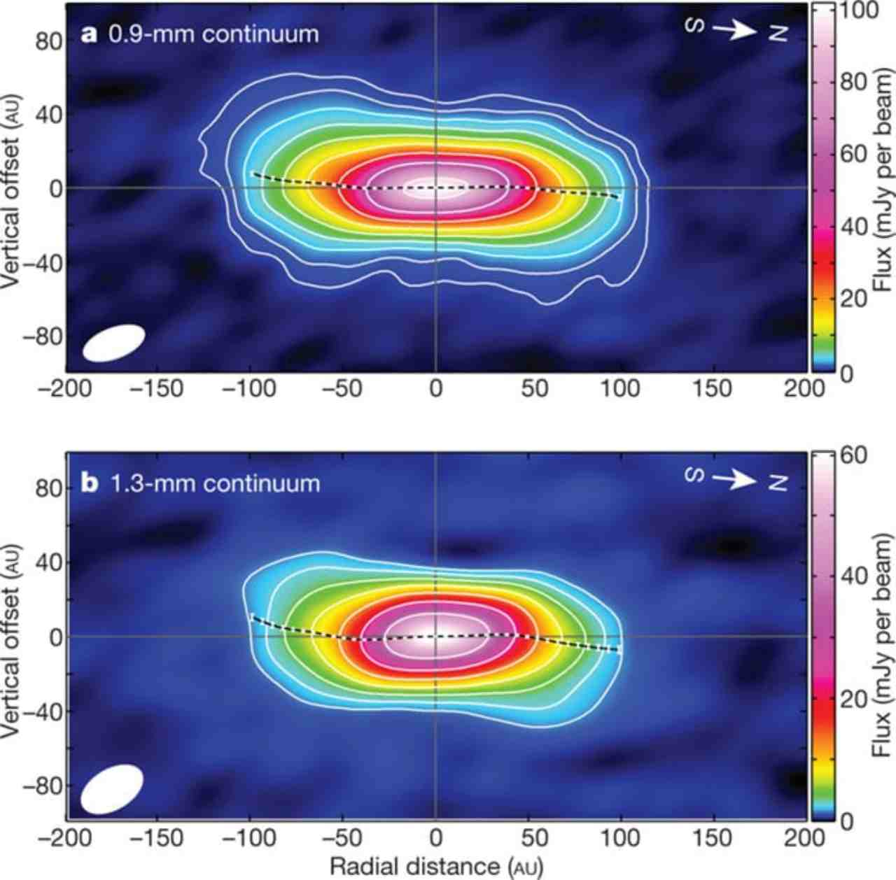 The infant-disk system around IRAS 04368+2557 as seen by ALMA, also called a dust-continuum emission. Image courtesy: Nature/Sakai et al.