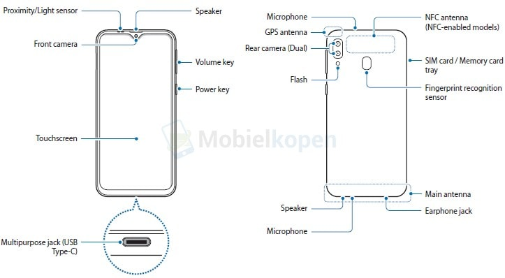 Samsung Galaxy M20 leaked illustration. Image: Mobielkopen