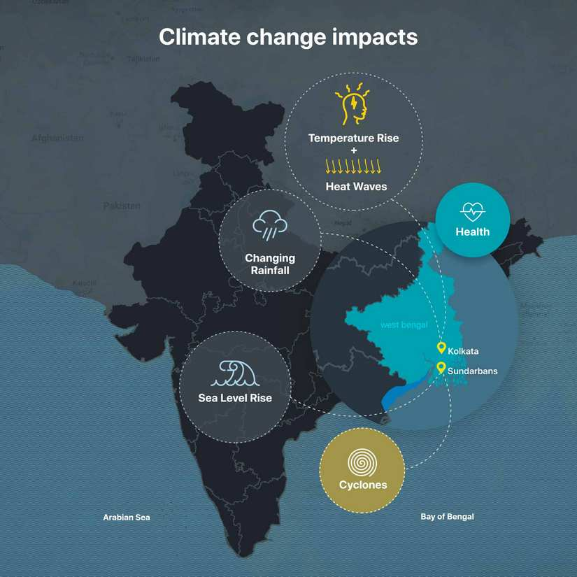 West Bengals climate change conundrum Part IV: How intensifying cyclones threaten Sundarbans way of life