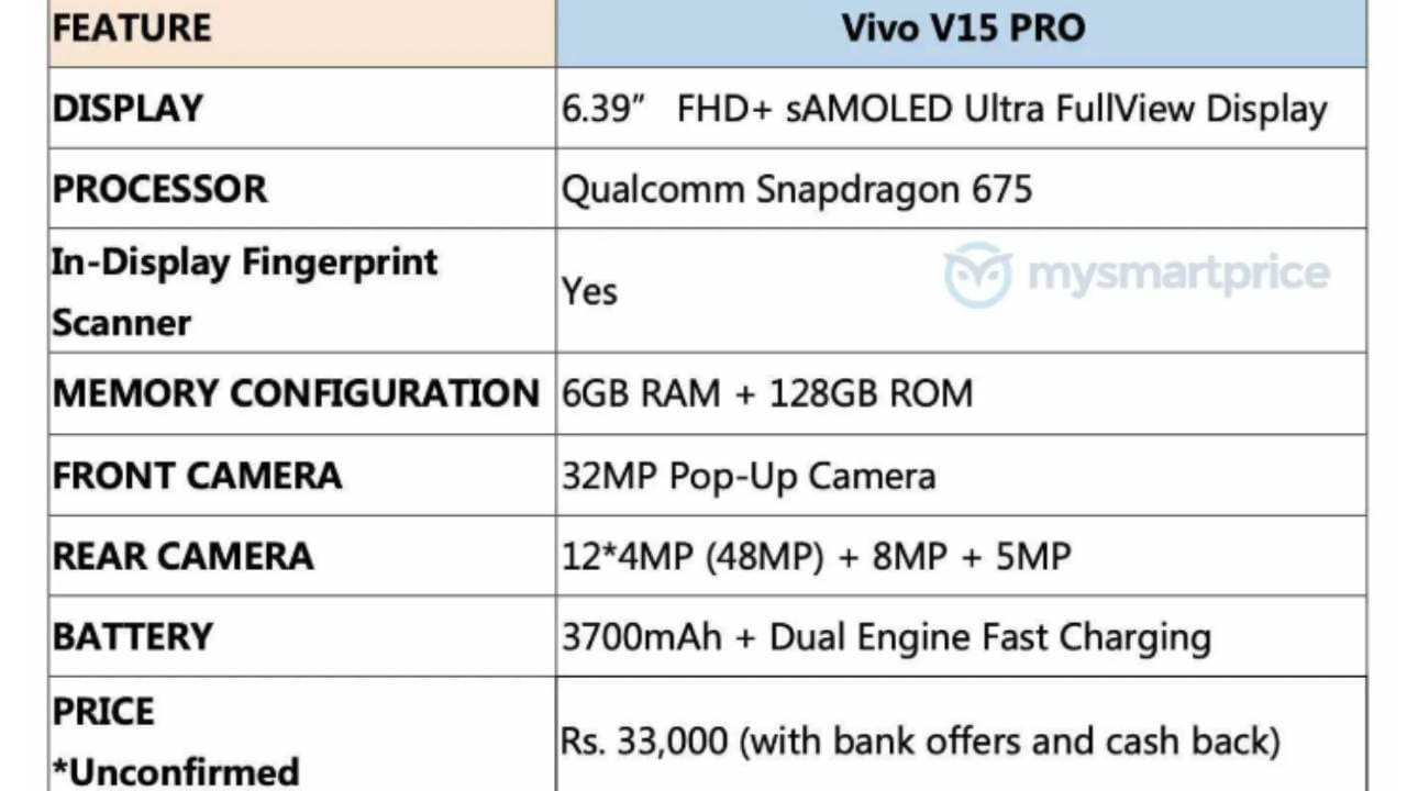 Vivo V15 Pro leaked specs. Image: My Smart Price