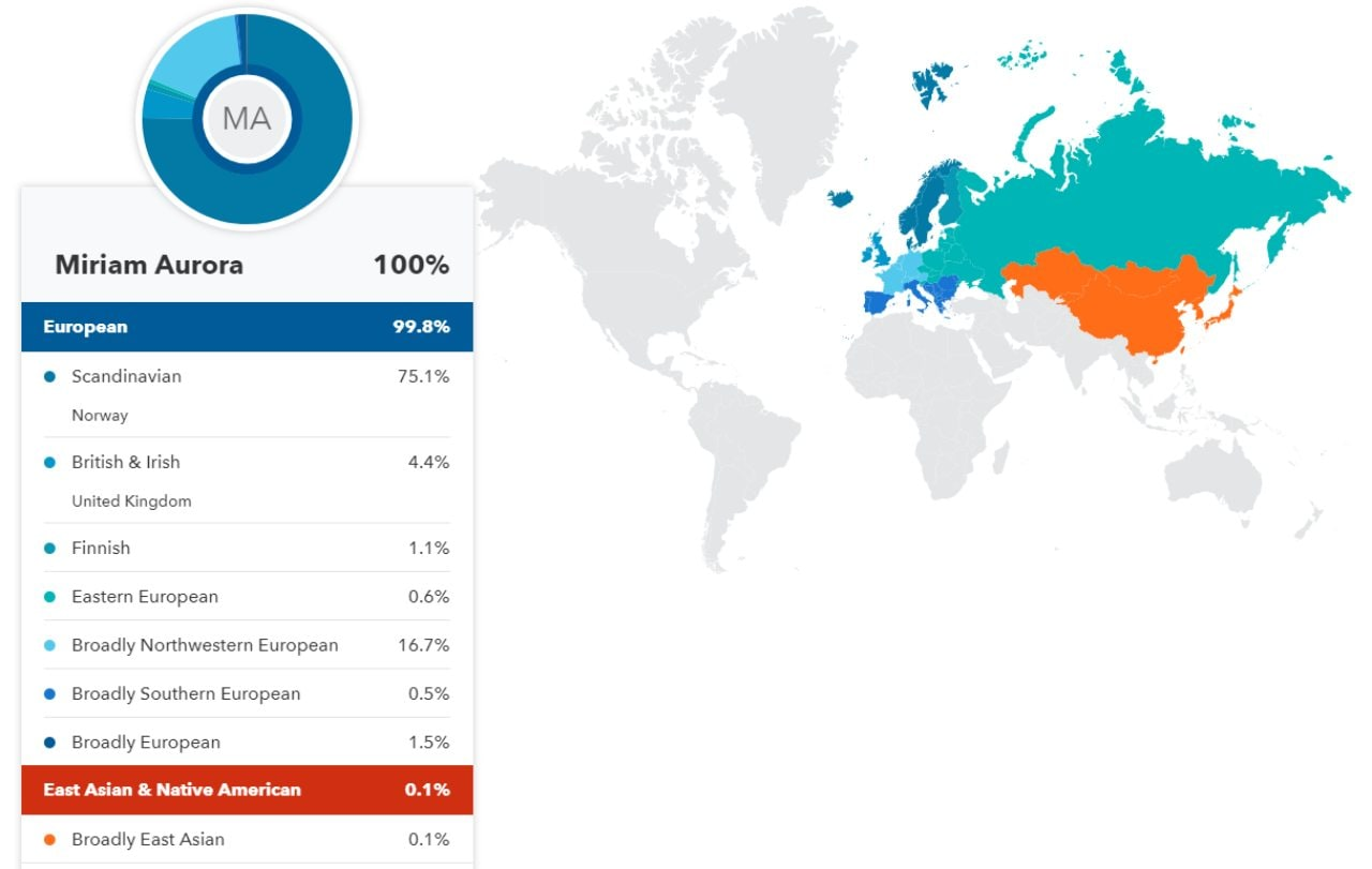 A sample genetic profile test for ancestry. Image: 23andMe
