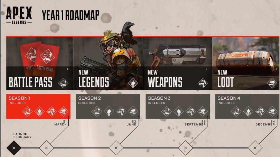 Apex Legends roadmap.