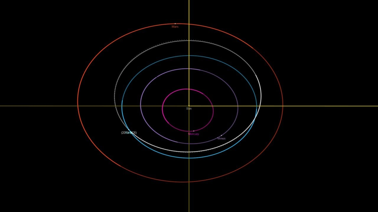 Asteroid the size of a ten-story building to flyby Earth closer than the Moon- Technology News, Firstpost