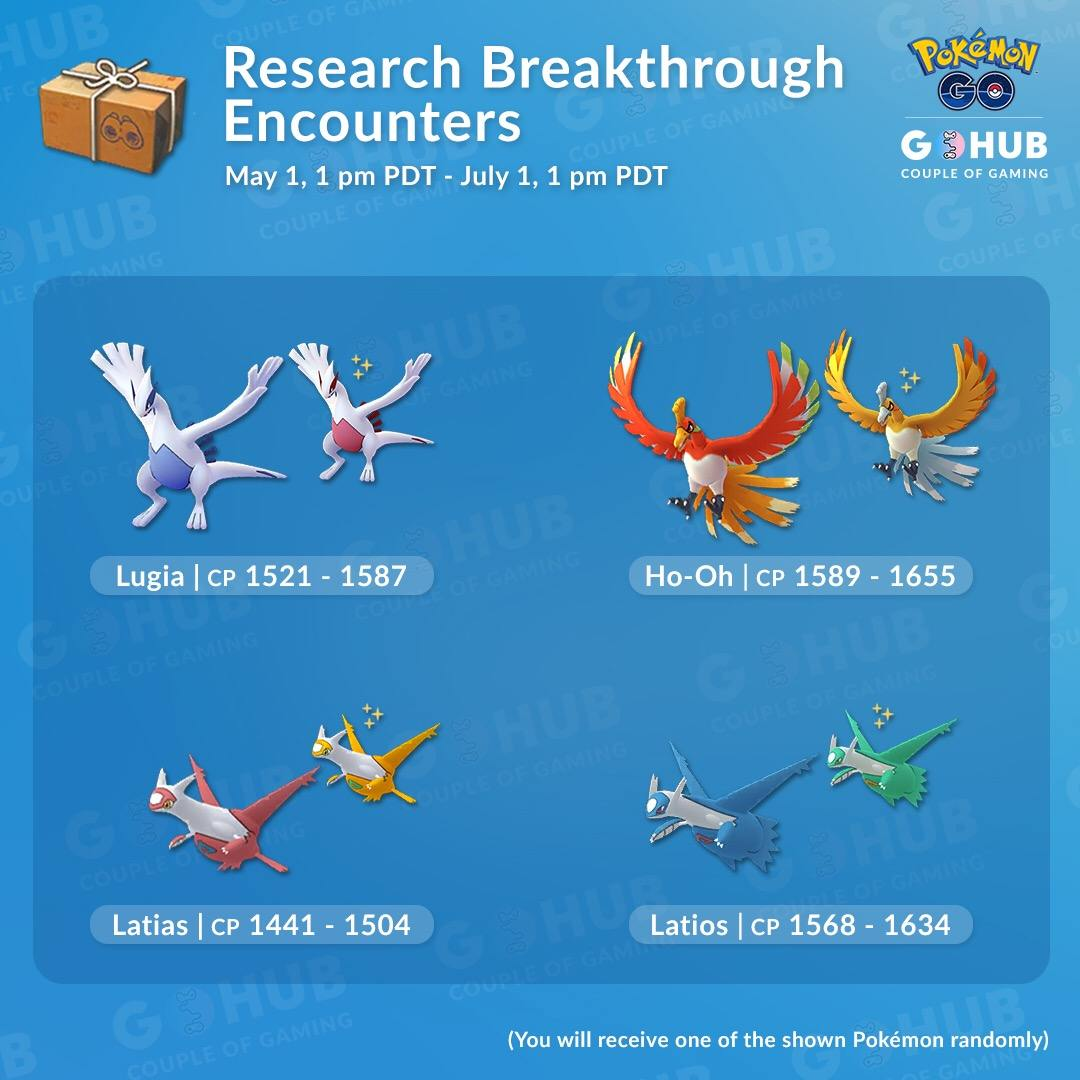 Pokémon GO: Latios and Latias confirmed as Field Research