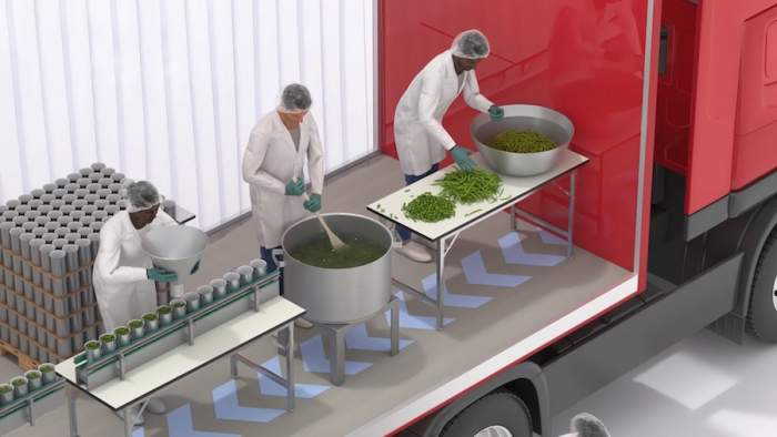 Changing the landscape of farming with Mobile Canning