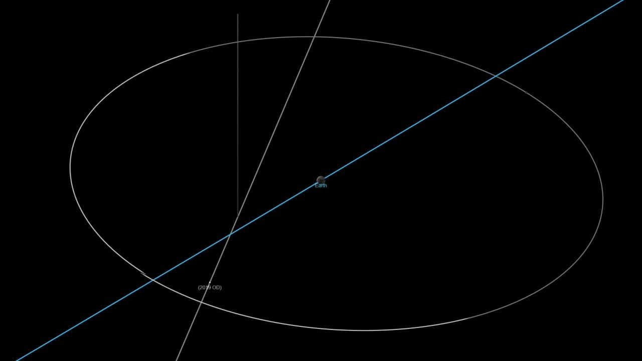 Fly by of 2019 OD in NASA JPL s orbit viewer. Image: NASA JPL