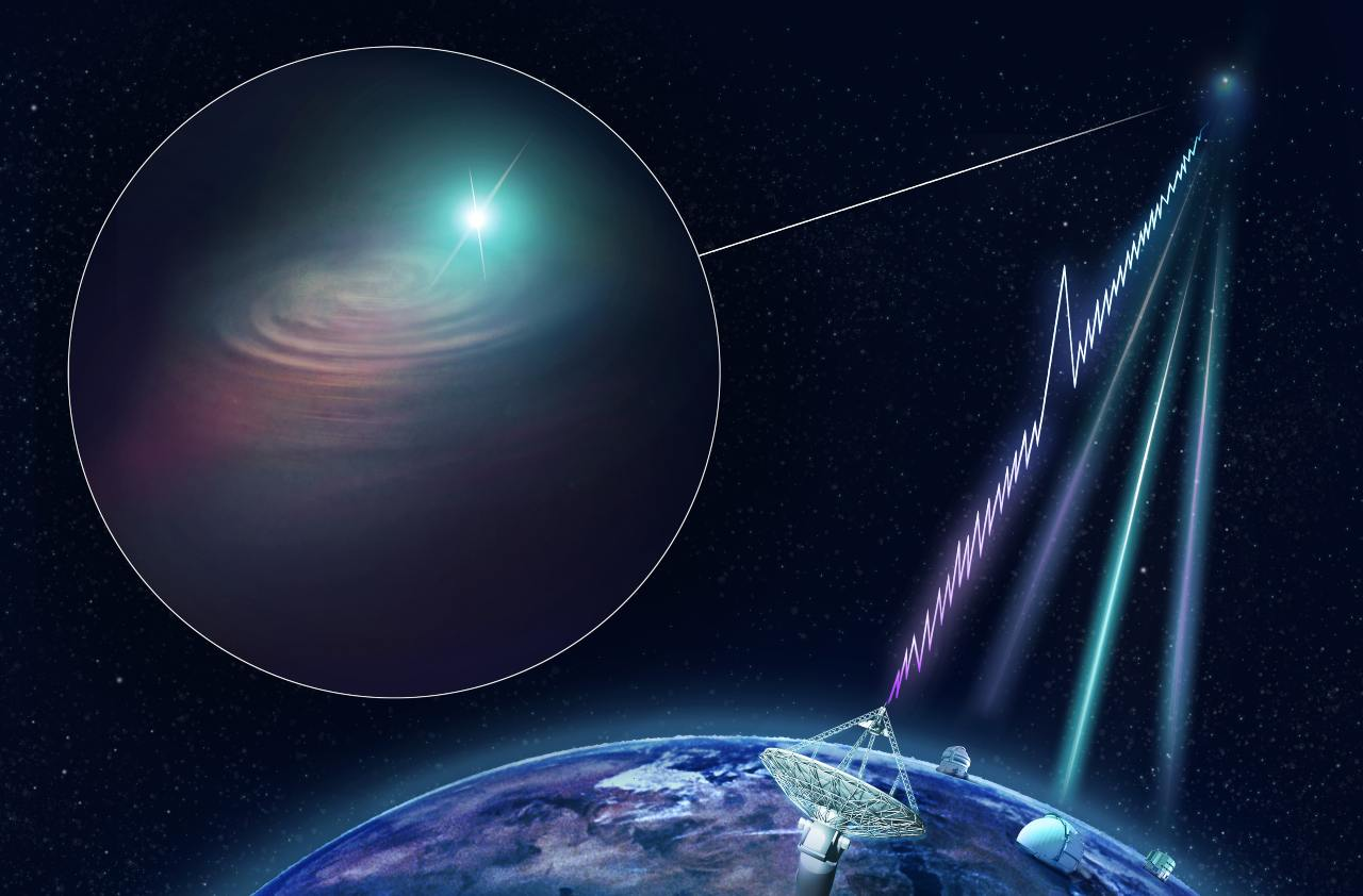 Flash of radio waves detected by astronomers traced back to its galactic origins