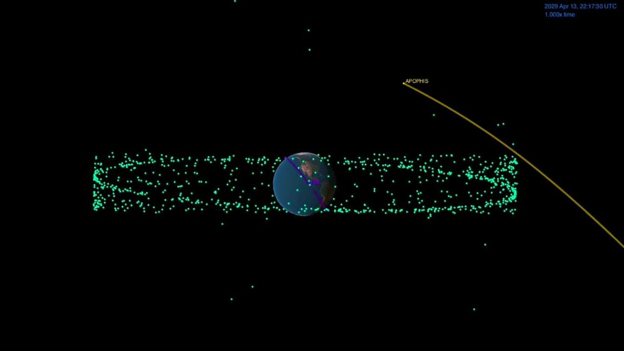 Apophis's Earth-flyby in 2029. Image: NASA