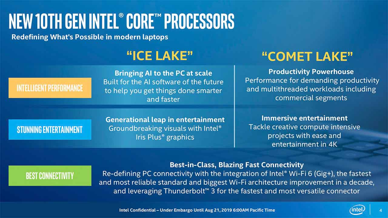 Comet Lake is a big enough upgrade to get excited about, it's just that it's not as exciting as Ice Lake. Image: Intel