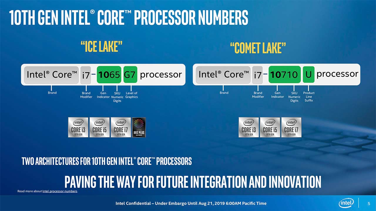 Intel announces 10th Gen Comet Lake mobile CPUs, confuses the hell out of everyone