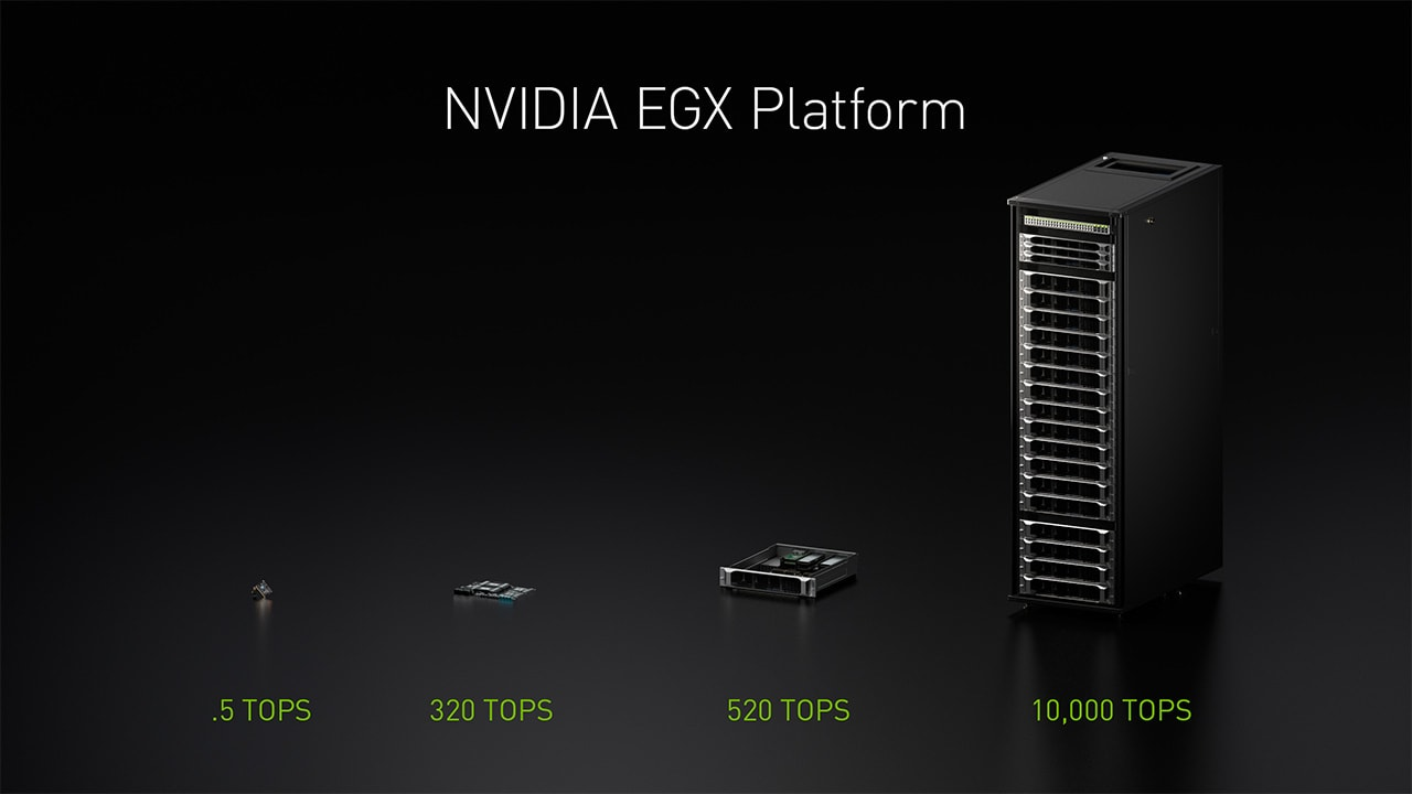 Nvidia tops AI inference benchmarks, also announces worlds smallest supercomputer chip for AI tasks