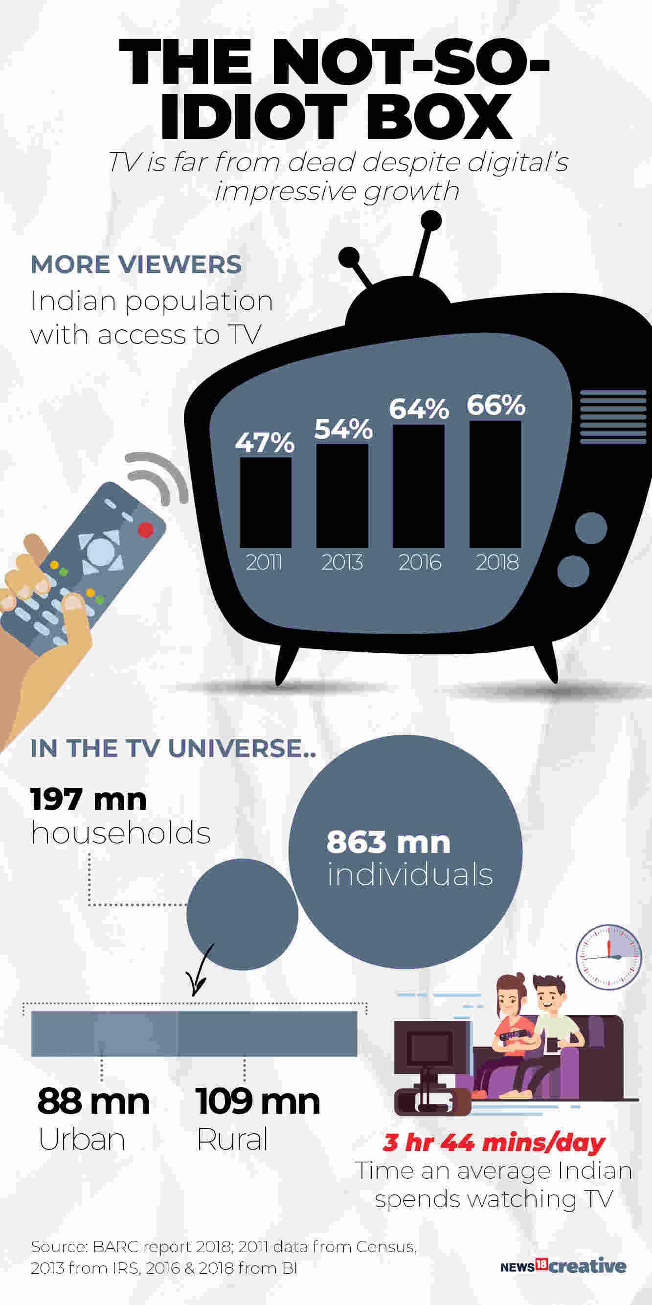 TV Universe