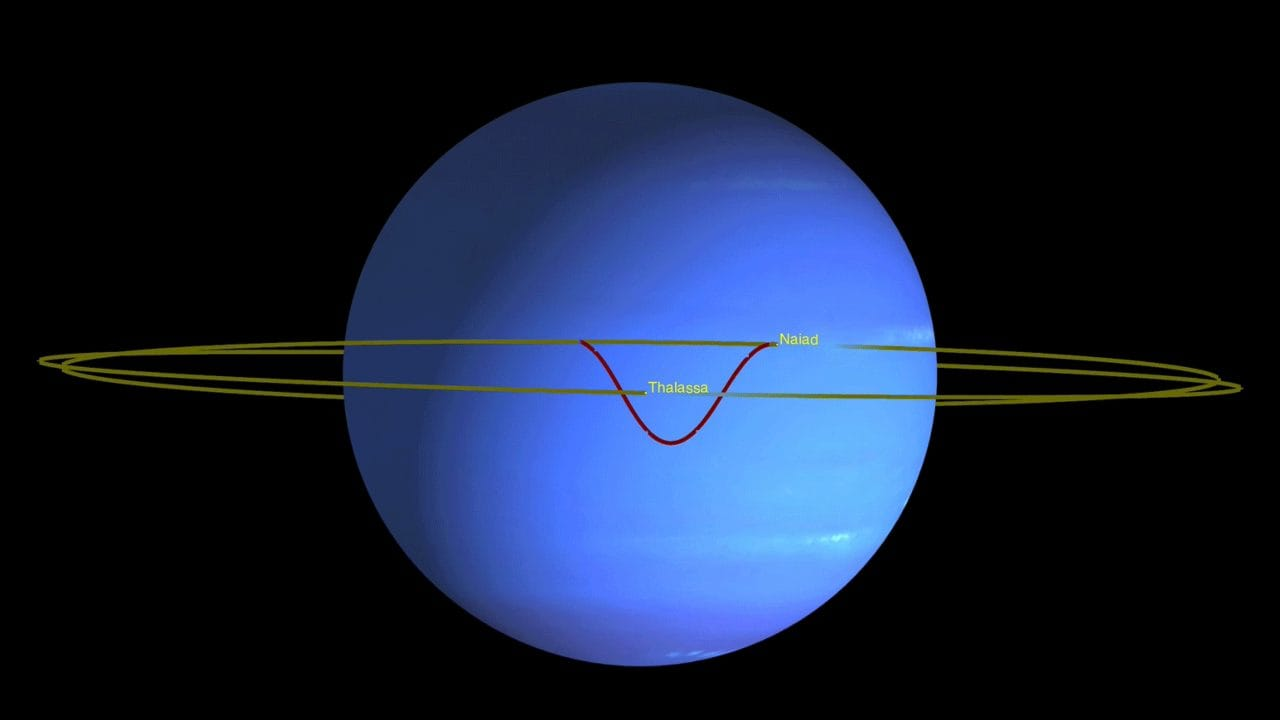 NASA Has Detected Weird Orbital Movement From Two of Neptune's Moons