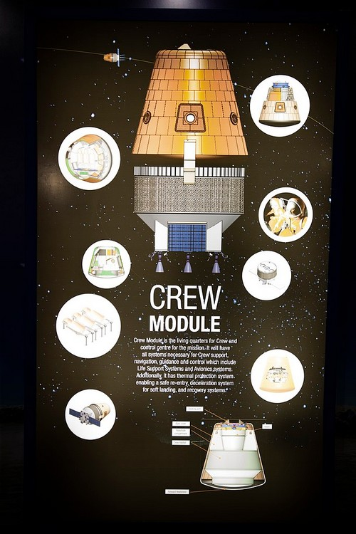Info graphic ISRO's Gaganyaan orbital vehicle depicting Crew and Service Module in integrated configuration displayed at 6th Bangalore Space Expo 2018, 6-8 September 2018. Image credit: Wikipedia