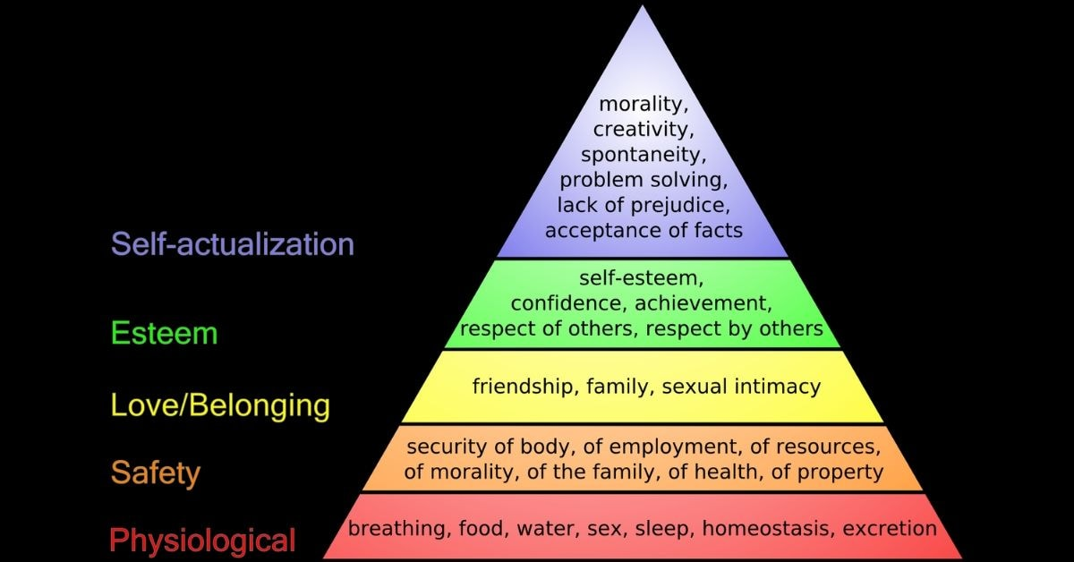 The problem with 'do what you love': The perils of allowing Maslow's hierarchy of needs, self-actualisation to shape careers - Firstpost