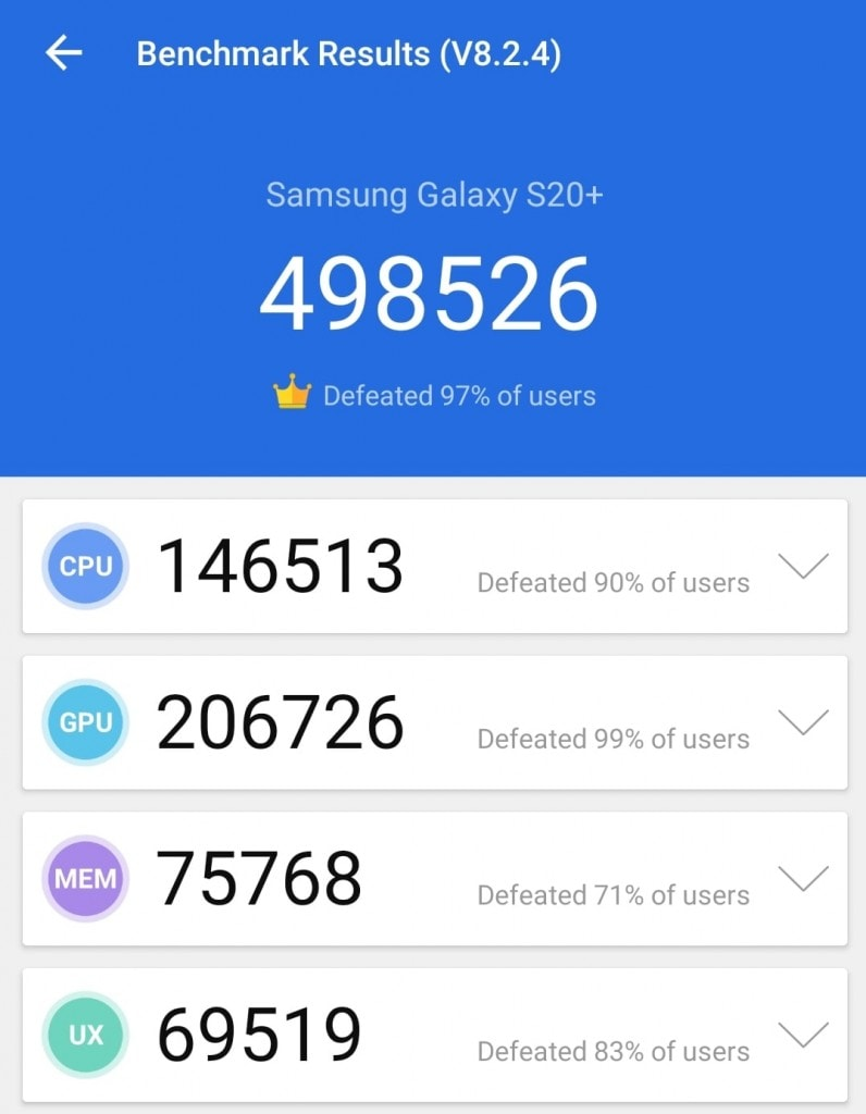Antutu Bench Mark For S20 Plus