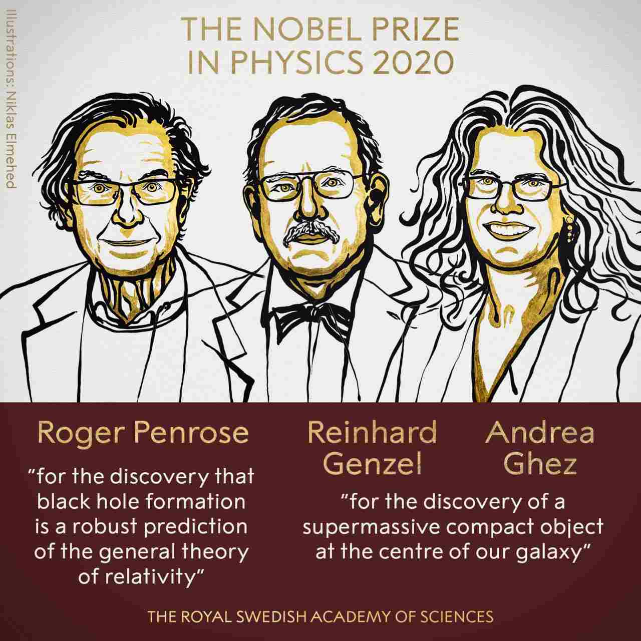 Nobel Prize 2020 in Physics awarded to Penrose, Genzel and Ghez for findings in cosmology, black holes