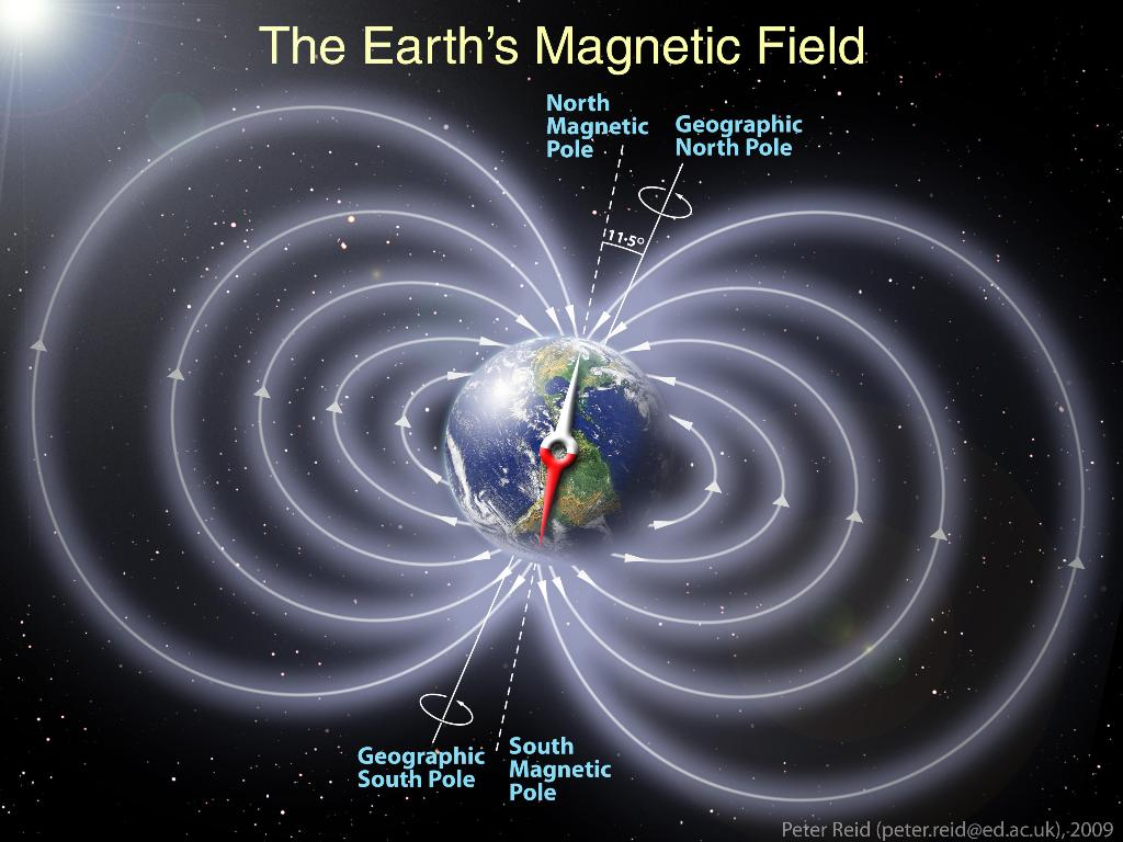 Schematic illustration of Earth's magnetic field. Image credits: Peter Reid, The University of Edinburgh