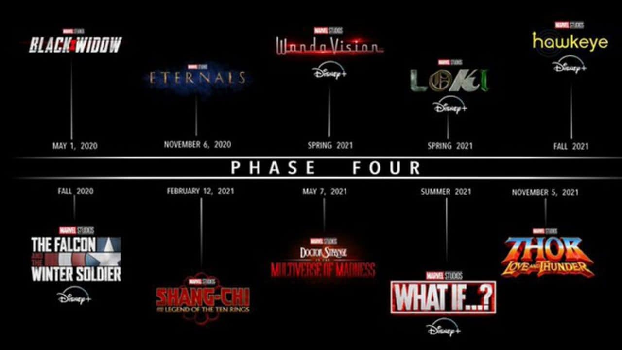 Marvel unveils Phase IV roster for 2020-21; Black Widow, The Eternals, Thor 4 India release dates announced