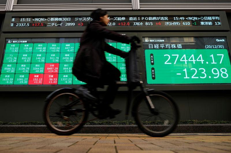 Dollar rises despite drop in yields data lockdowns weigh on stocks