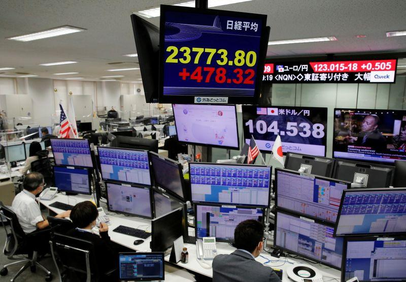Global Markets Stocks rise dollar slips as risk aversion eases