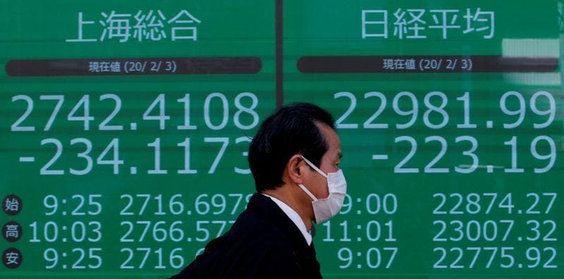 Asian stocks extend losses as pandemic fears grow